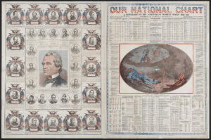 """Our national chart, a supplement to the """"Cincinnati Weekly Times"""" for 1866 (Cincinnati : C.W. Starbuck & Co., 1866; LOC: https://www.loc.gov/item/2005694439/)"""